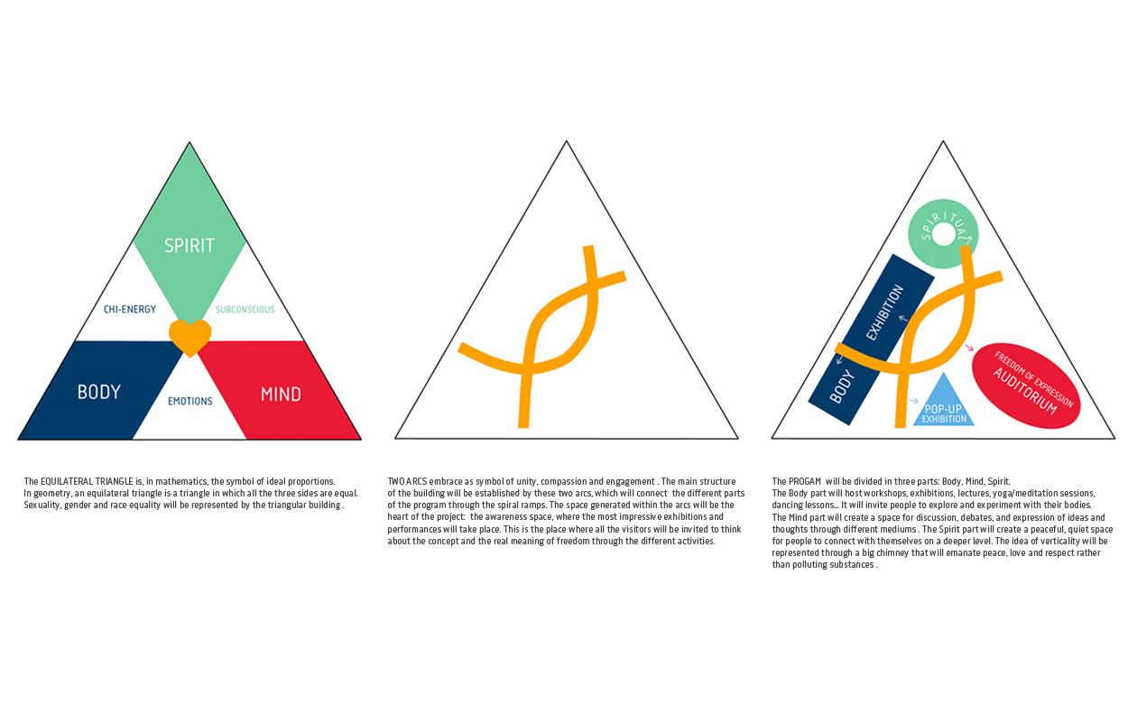 02-zu-studio-new-york-liberty-museum-diagrams